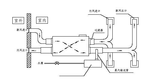 js-518f超声波加湿器电路图