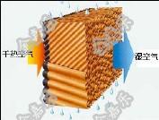 湿膜直排水加湿器